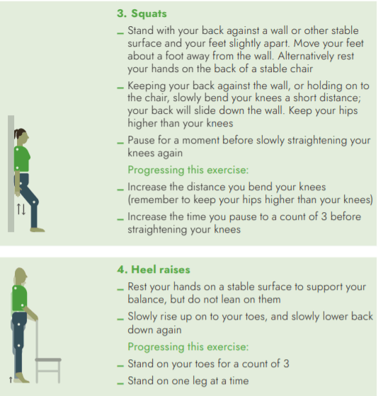 Self-Management After COVID-19; Easy Guide For Breathing & Fitness Exercises, Diet After Coronavirus, And Daily Life Management