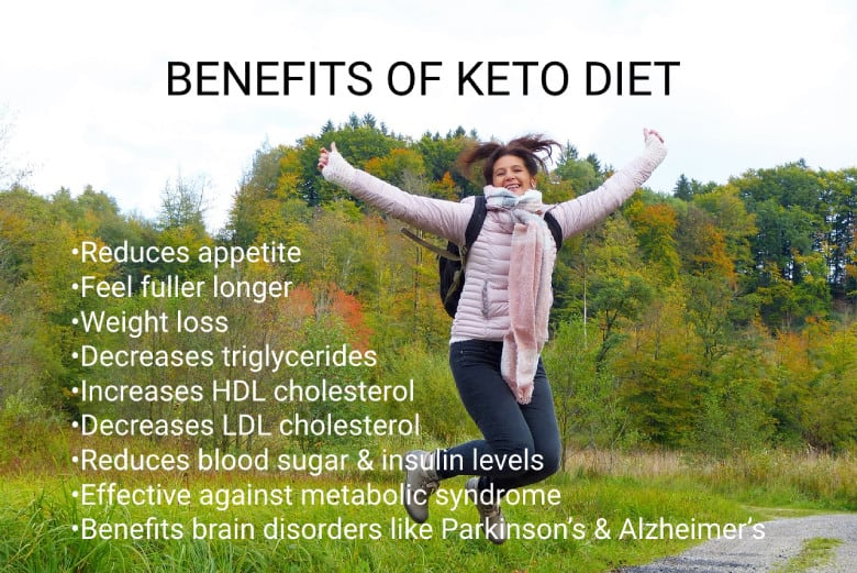 Benefits Of Keto Diet; Keto Diet Guide For Beginners: WellOnHealth.com