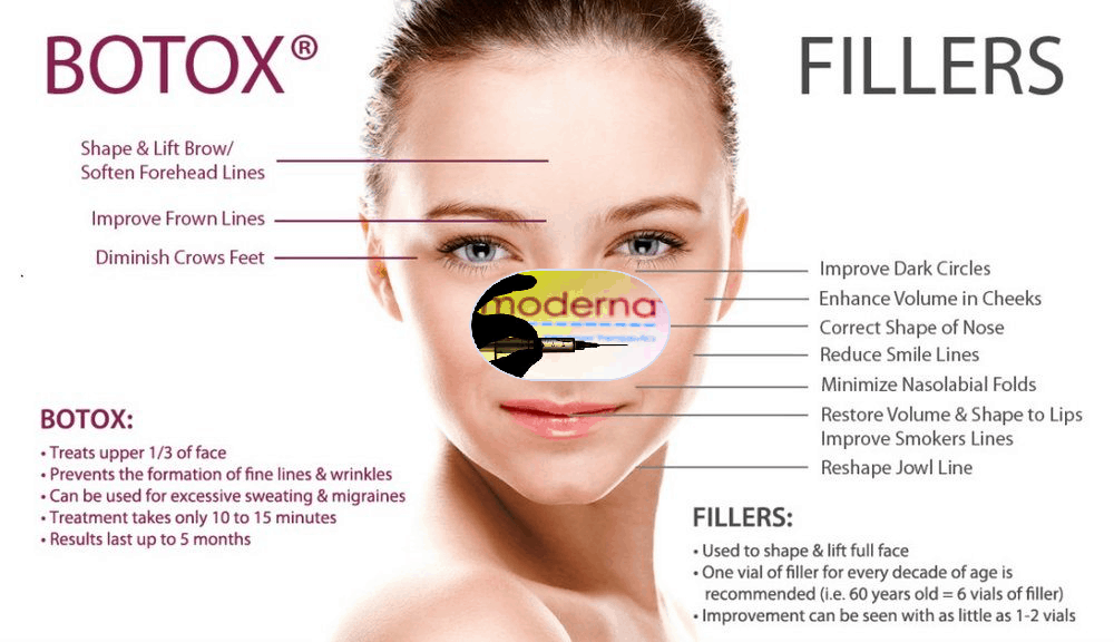 Moderna COVID-19 Vaccine Might Cause Facial Swelling For People With Dermal Fillers: FDA Warns