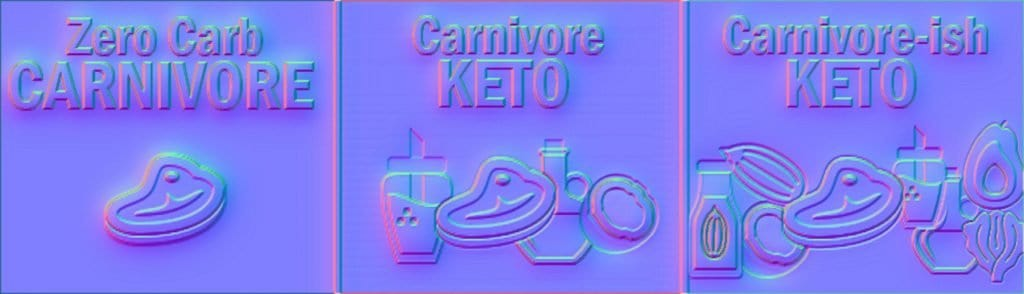 The carnivore diet is the new trend in the diet space that it's a simple meat and animal products only diet which means you cannot have any fruits and vegetables or carbohydrate foods. So, let's compare Carnivore vs Keto.
